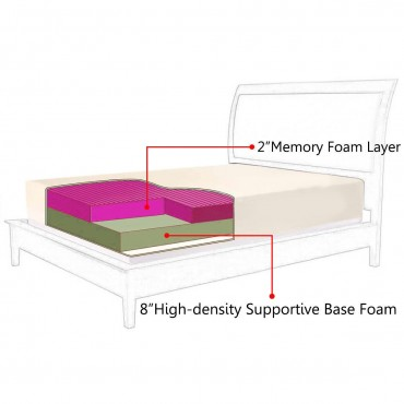 80 In. Memory Foam Mattress Pad Bed Topper With 2 Contoured Pillows